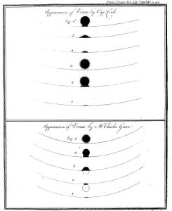 James Cook's drawings of the Transit of Venus 1769